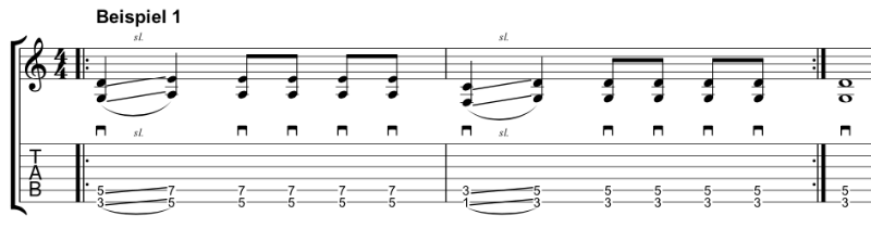 Rock und Metal Basiskurs Tabulatur
